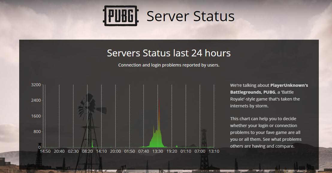 PUBG Server Status